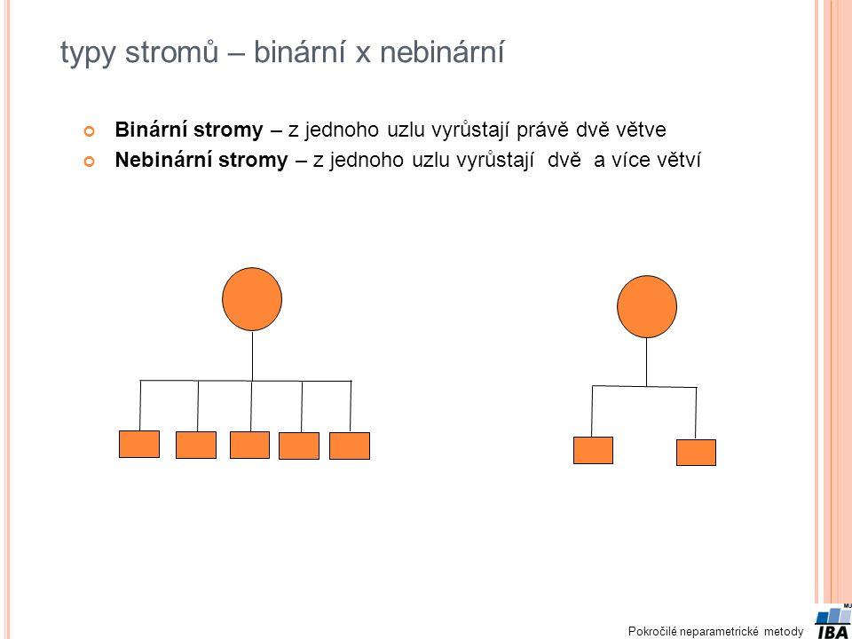 Pokročilé neparametrické metody typy stromů – binární x nebinární Binární stromy – z jednoho uzlu vyrůstají právě dvě větve Nebinární stromy – z jedno