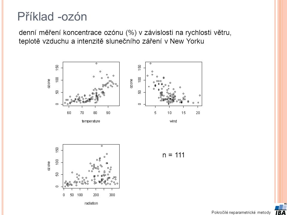 Pokročilé neparametrické metody Příklad -ozón denní měření koncentrace ozónu (%) v závislosti na rychlosti větru, teplotě vzduchu a intenzitě slunečního záření v New Yorku n = 111