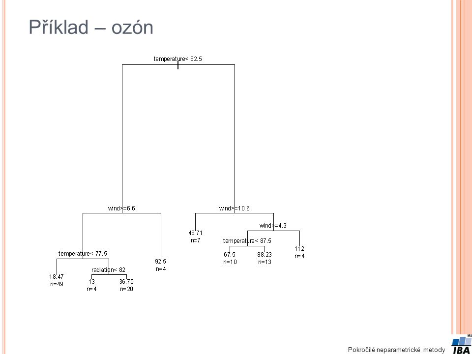 Pokročilé neparametrické metody Příklad – ozón