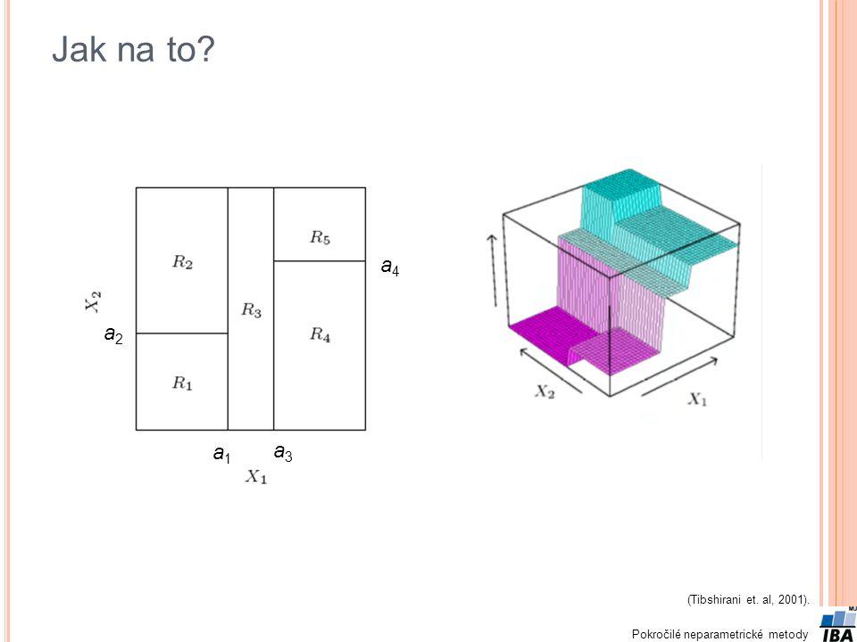 Pokročilé neparametrické metody (Tibshirani et. al, 2001). Jak na to? a1a1 a3a3 a4a4 a2a2