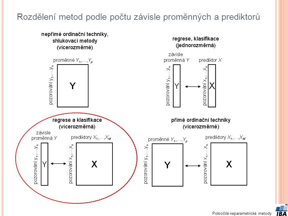 Pokročilé neparametrické metody Rozdělení metod podle počtu závisle proměnných a prediktorů