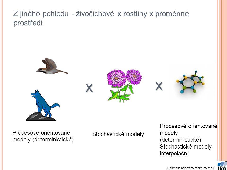 Pokročilé neparametrické metody Z jiného pohledu - živočichové x rostliny x proměnné prostředí x x Procesově orientované modely (deterministické) Stochastické modely Procesově orientované modely (deterministické) Stochastické modely, interpolační