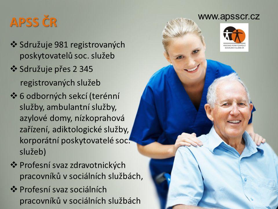 www.apsscr.cz  Sdružuje 981 registrovaných poskytovatelů soc. služeb  Sdružuje přes 2 345 registrovaných služeb  6 odborných sekcí (terénní služby,
