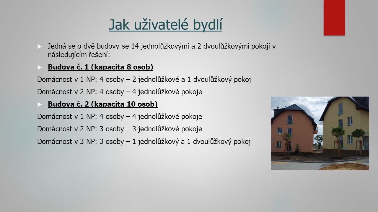 Jak uživatelé bydlí  Jedná se o dvě budovy se 14 jednolůžkovými a 2 dvoulůžkovými pokoji v následujícím řešení:  Budova č.