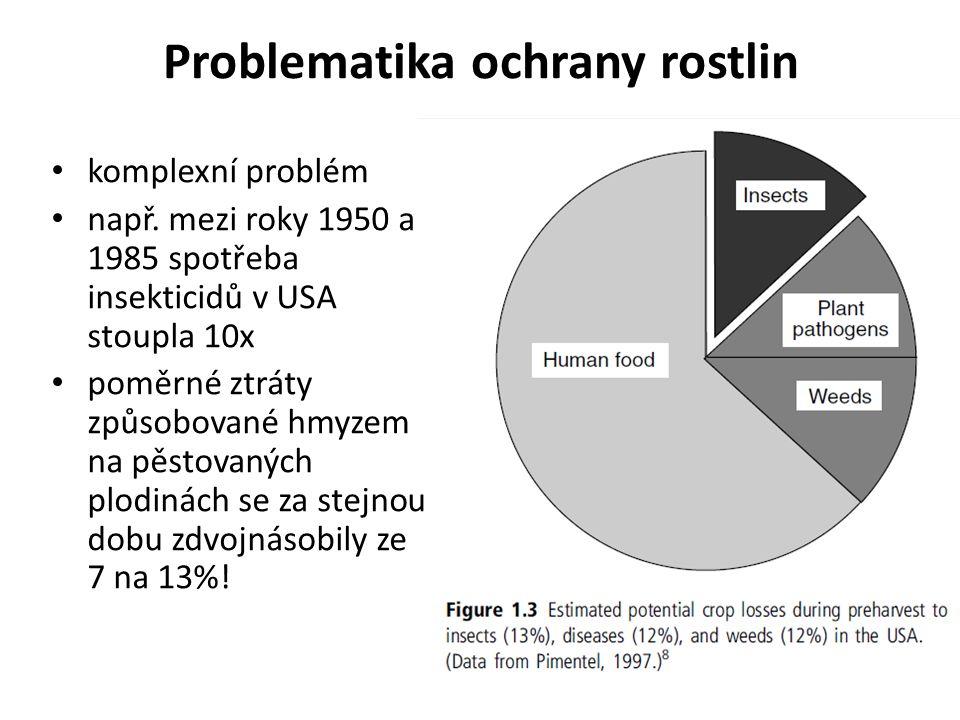 Problematika ochrany rostlin komplexní problém např.