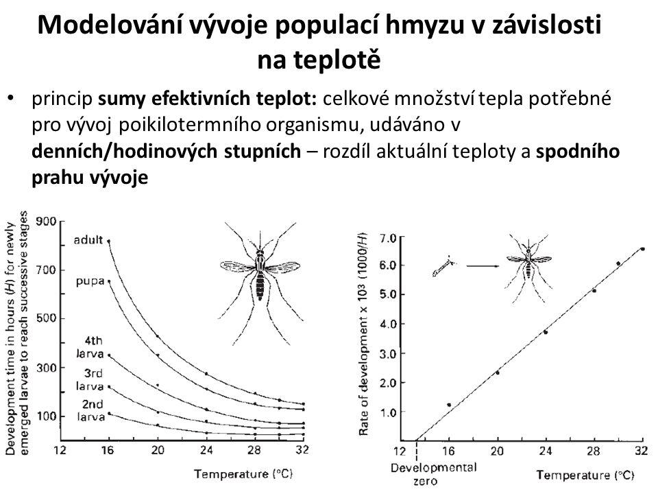 Modelování vývoje populací hmyzu v závislosti na teplotě princip sumy efektivních teplot: celkové množství tepla potřebné pro vývoj poikilotermního organismu, udáváno v denních/hodinových stupních – rozdíl aktuální teploty a spodního prahu vývoje