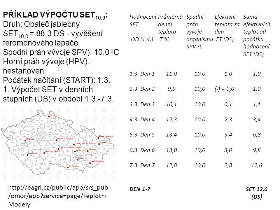 Hodnocení SET OD (1.4.) Průměrná denní teplota T o C Spodní práh vývoje organismu SPV o C Efektivní teplota za den ET (DS) Suma efektivních teplot od počátku hodnocení SET (DS) 1.3.
