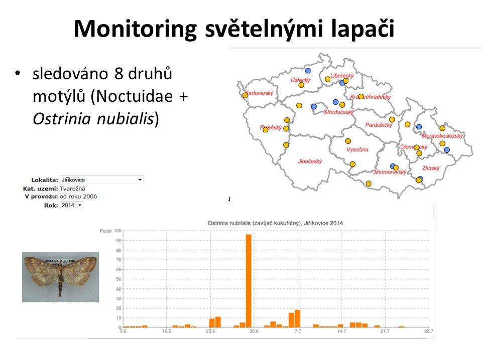 Monitoring světelnými lapači sledováno 8 druhů motýlů (Noctuidae + Ostrinia nubialis)