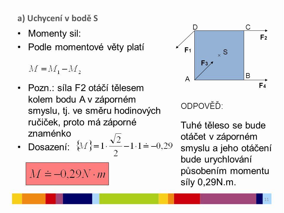 11 Momenty sil: Podle momentové věty platí Pozn.: síla F2 otáčí tělesem kolem bodu A v záporném smyslu, tj. ve směru hodinových ručiček, proto má zápo