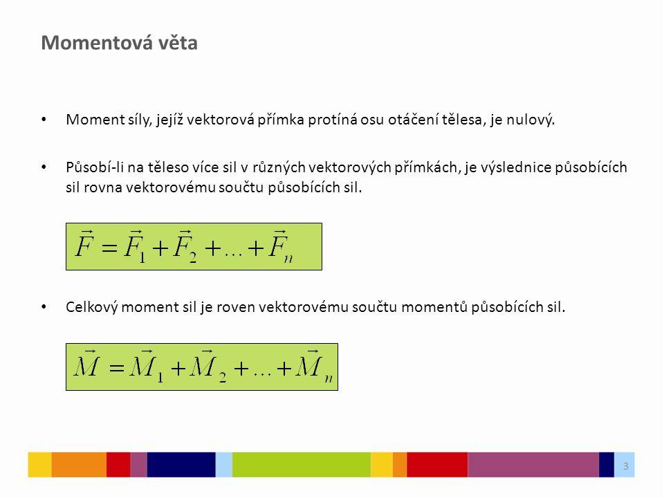 14 Legenda:  - vektor momentu síly M (anglické označení je  L – vektor momentu hybnosti F – vektor síly r – polohový vektor p – vektor hybnosti Moment hybnosti, moment síly síla a hybnost Vztah momentu síly M a momentu hybnosti L: Změna momentu hybnosti vzhledem k pevnému bodu je co do velikosti i směru rovna momentu síly (vzhledem k témuž bodu), který na hmotný bod působí.