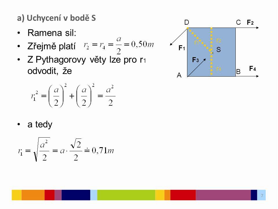 7 Ramena sil: Zřejmě platí Z Pythagorovy věty lze pro r 1 odvodit, že a tedy a) Uchycení v bodě S S F3F3 F4F4 F2F2 F1F1 A B CD r1r1 r4r4 r2r2