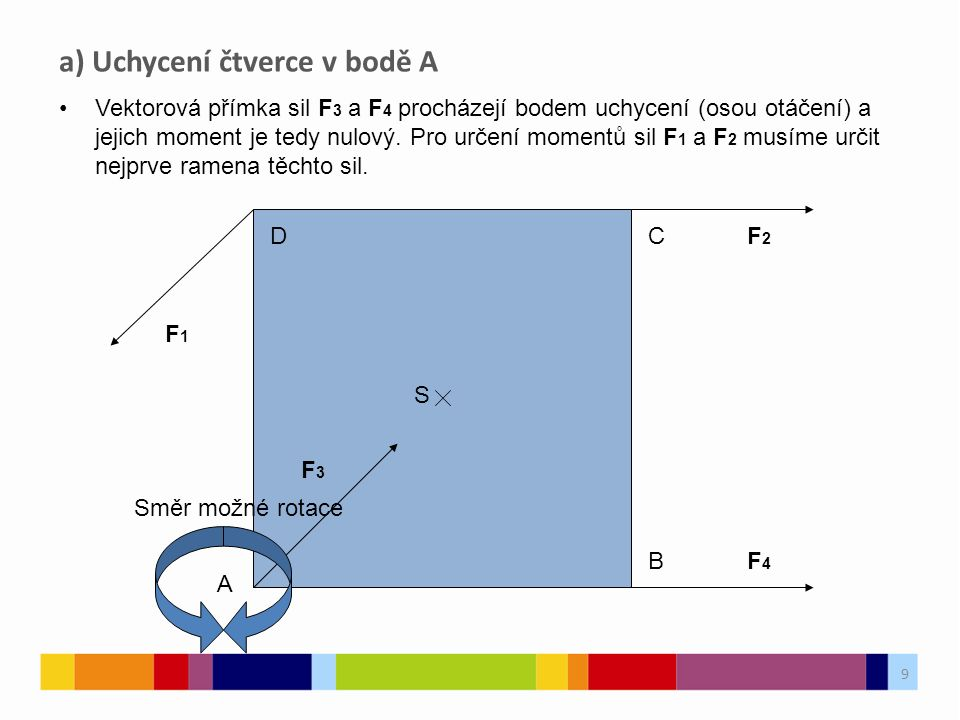 9 Vektorová přímka sil F 3 a F 4 procházejí bodem uchycení (osou otáčení) a jejich moment je tedy nulový. Pro určení momentů sil F 1 a F 2 musíme urči