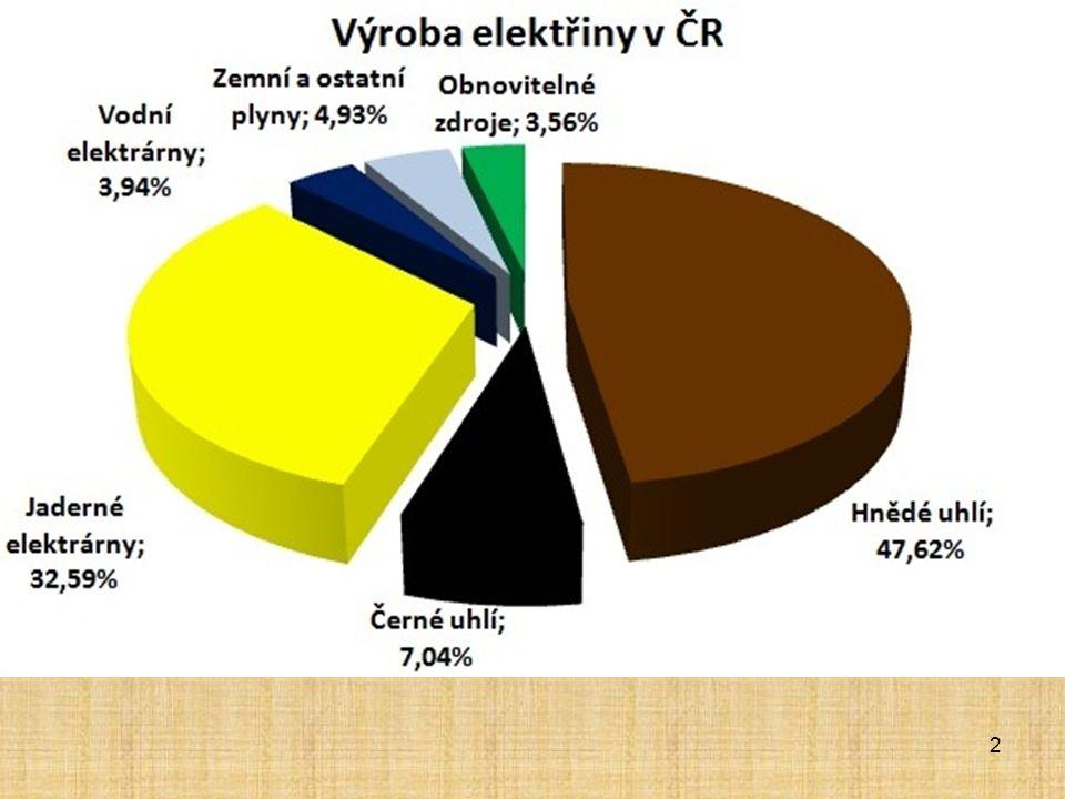 Větrná energie Větrná energie je označení pro oblast technologie zabývající se využitím větru jako zdroje energie.