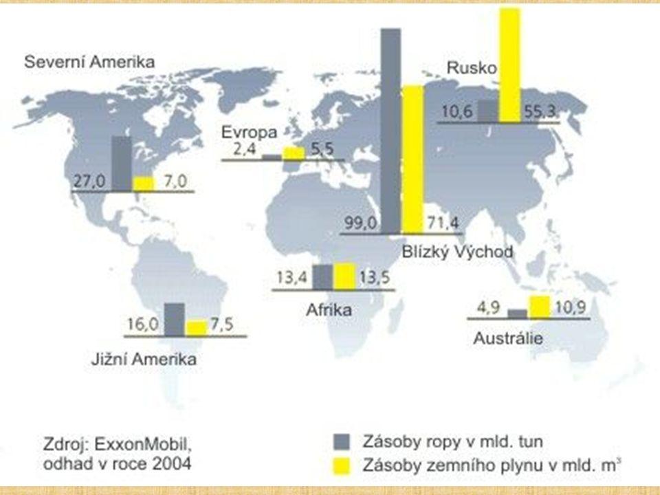 Vodní energie Dlouhodobá tradice (vodní mlýny, hamry) Vodní elektrárny se dělí na malé (do 10 MW) a velké (nad 10 MW).