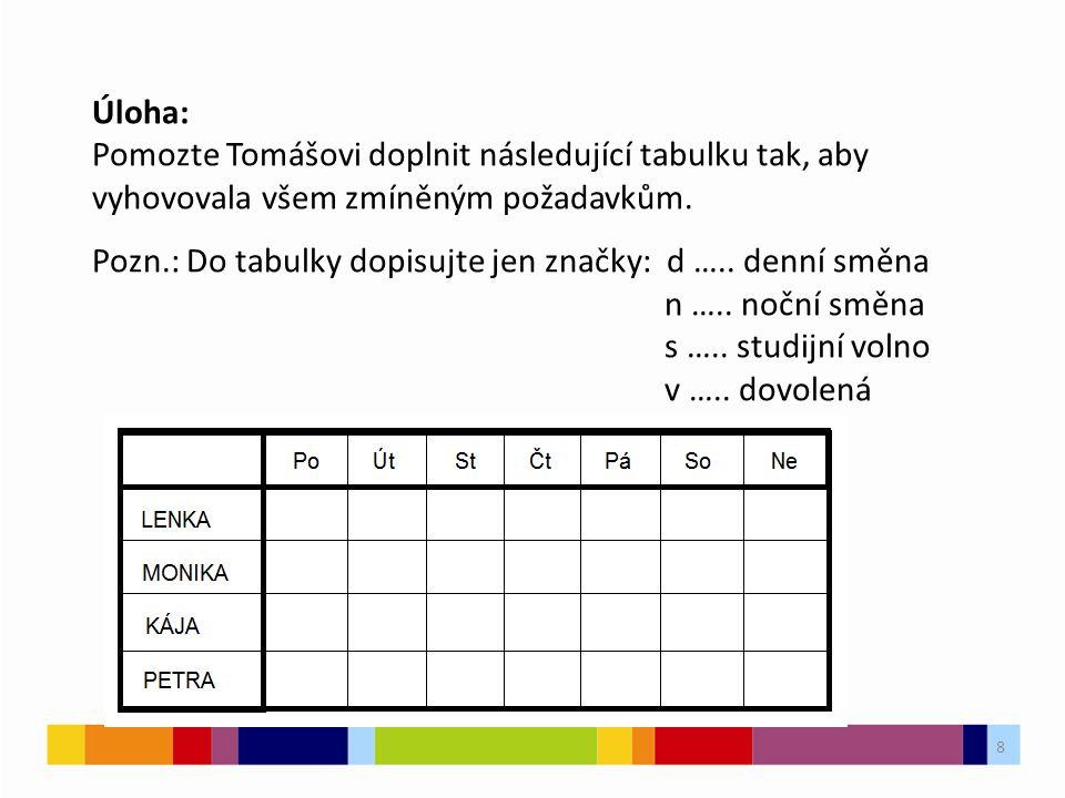 8 8 Úloha: Pomozte Tomášovi doplnit následující tabulku tak, aby vyhovovala všem zmíněným požadavkům.