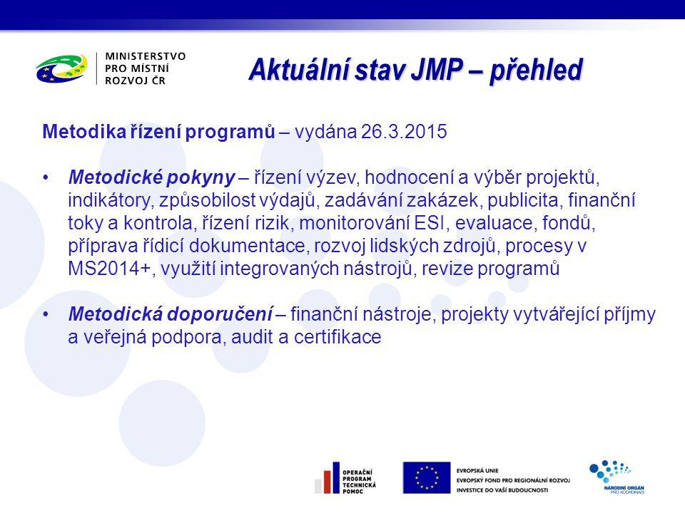 Aktuální stav JMP – přehled Metodika řízení programů – vydána 26.3.2015 Metodické pokyny – řízení výzev, hodnocení a výběr projektů, indikátory, způso