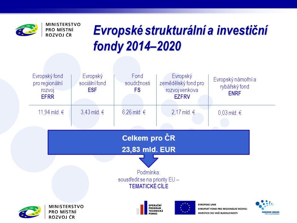 Evropské strukturální a investiční fondy 2014–2020 Evropský fond pro regionální rozvoj EFRR Evropský sociální fond ESF Fond soudržnosti FS Evropský ze