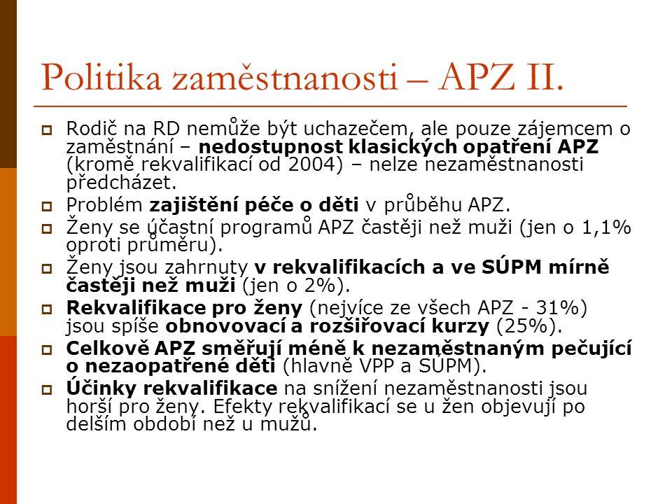 Politika zaměstnanosti – APZ II.