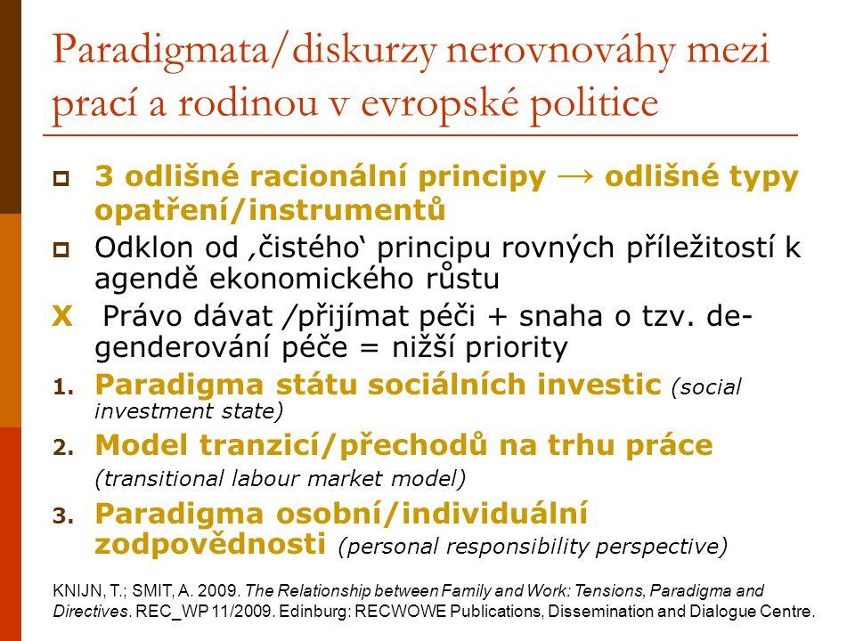 Paradigmata/diskurzy nerovnováhy mezi prací a rodinou v evropské politice  3 odlišné racionální principy → odlišné typy opatření/instrumentů  Odklon od 'čistého' principu rovných příležitostí k agendě ekonomického růstu X Právo dávat /přijímat péči + snaha o tzv.