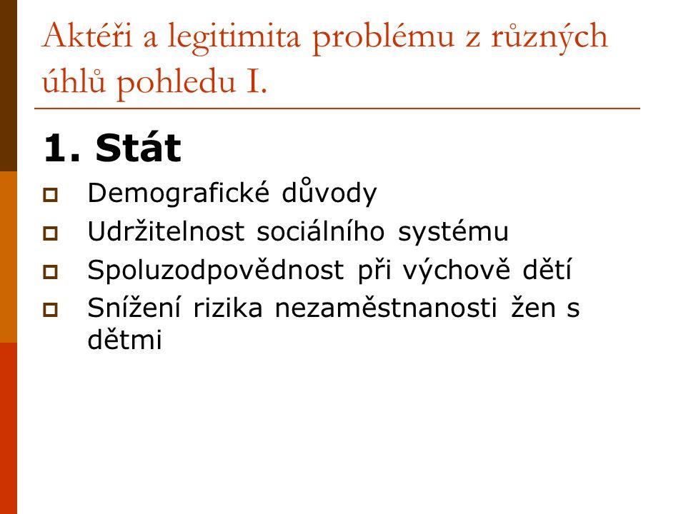 Aktéři a legitimita problému z různých úhlů pohledu II.