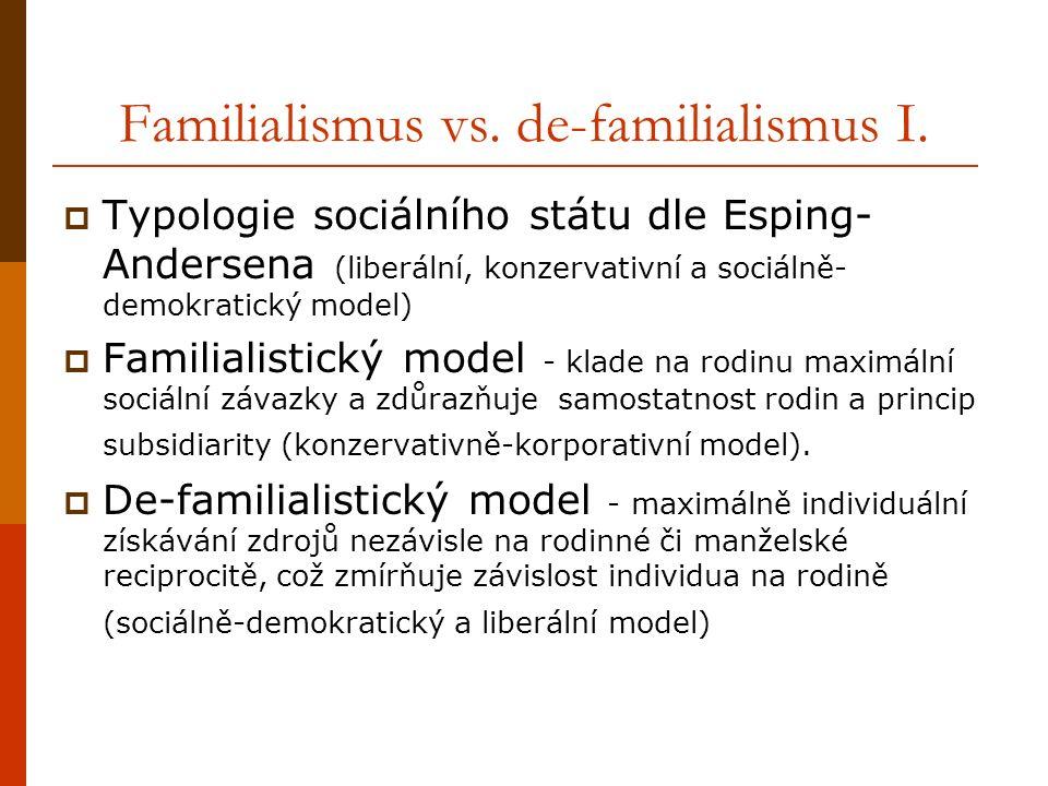 Familialismus vs.de-familialismus II.  Typologie dle S.