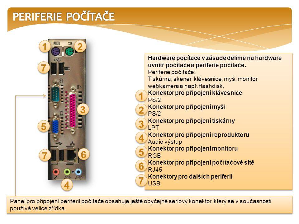 Panel pro připojení periferií počítače obsahuje ještě obyčejně seriový konektor, který se v současnosti používá velice zřídka.