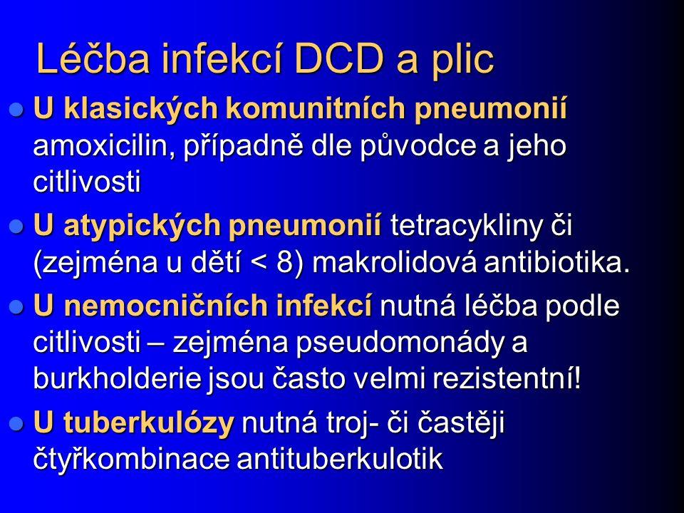 Léčba infekcí DCD a plic U klasických komunitních pneumonií amoxicilin, případně dle původce a jeho citlivosti U klasických komunitních pneumonií amoxicilin, případně dle původce a jeho citlivosti U atypických pneumonií tetracykliny či (zejména u dětí < 8) makrolidová antibiotika.