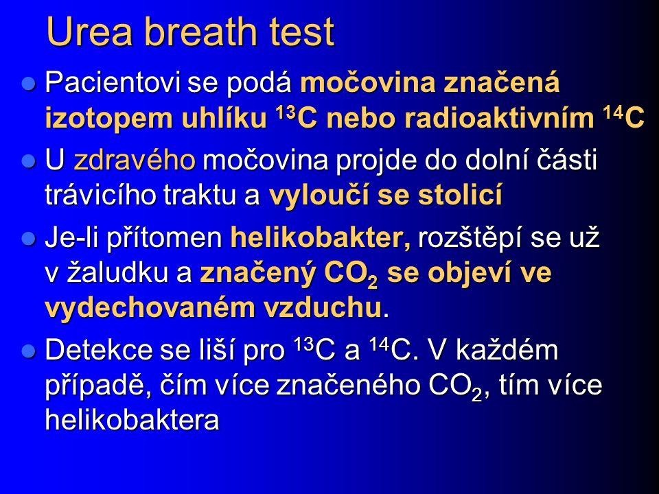 Urea breath test Pacientovi se podá močovina značená izotopem uhlíku 13 C nebo radioaktivním 14 C Pacientovi se podá močovina značená izotopem uhlíku 13 C nebo radioaktivním 14 C U zdravého močovina projde do dolní části trávicího traktu a vyloučí se stolicí U zdravého močovina projde do dolní části trávicího traktu a vyloučí se stolicí Je-li přítomen helikobakter, rozštěpí se už v žaludku a značený CO 2 se objeví ve vydechovaném vzduchu.
