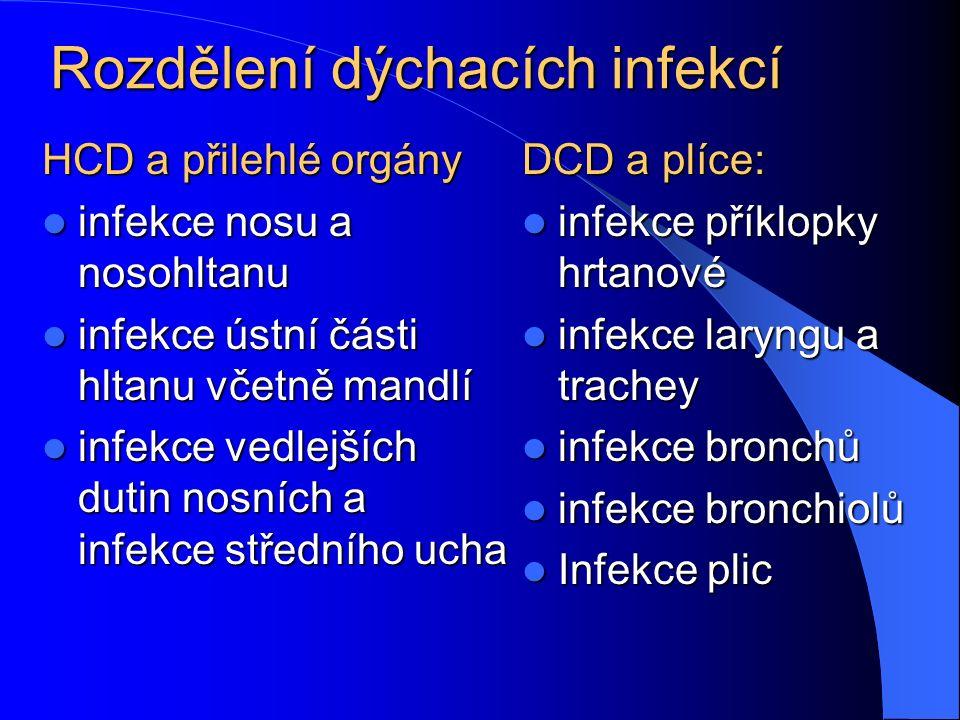 Rozdělení dýchacích infekcí HCD a přilehlé orgány infekce nosu a nosohltanu infekce nosu a nosohltanu infekce ústní části hltanu včetně mandlí infekce