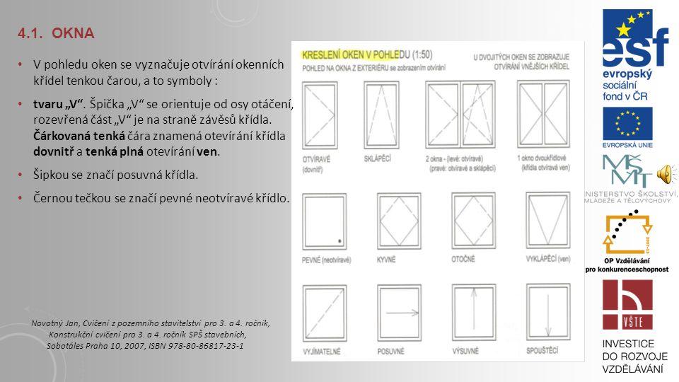 4.1.OKNA Příklad špaletového okna, všechna křídla otvíravá dovnitř.