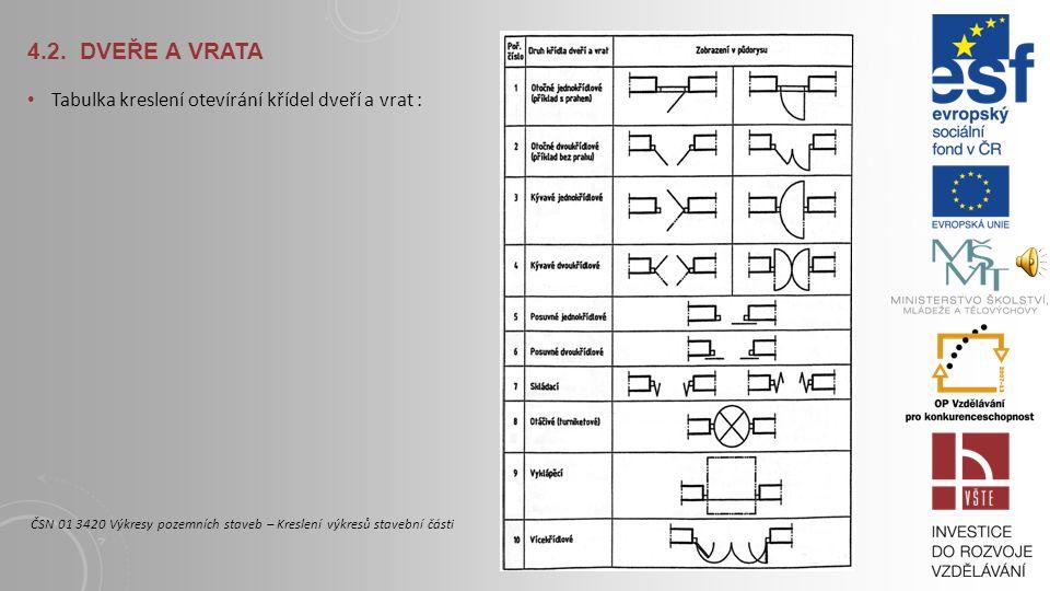 4.2.DVEŘE A VRATA Novotný Jan, Cvičení z pozemního stavitelství pro 3.