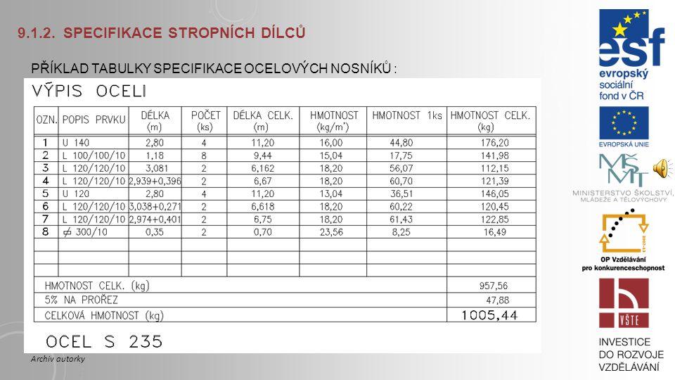 9.1.2. SPECIFIKACE STROPNÍCH DÍLCŮ PŘÍKLAD TABULKY SPECIFIKACE DÍLCŮ : Archiv autorky
