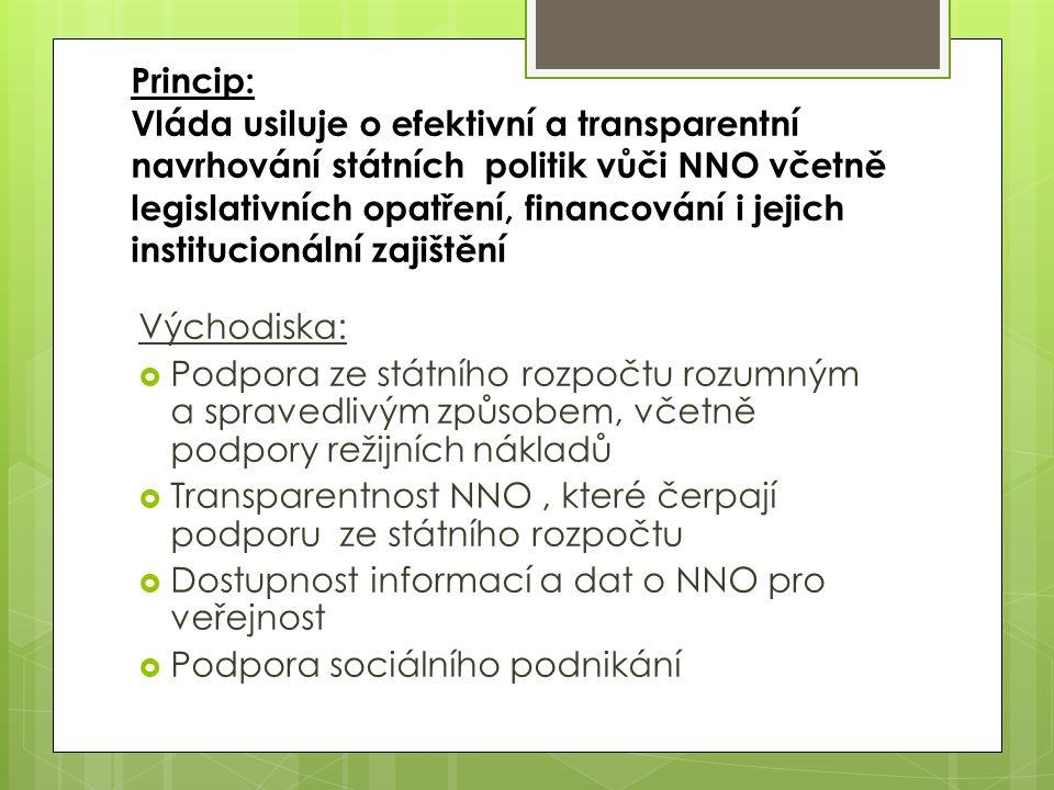 Princip: Vláda usiluje o efektivní a transparentní navrhování státních politik vůči NNO včetně legislativních opatření, financování i jejich institucionální zajištění Východiska:  Podpora ze státního rozpočtu rozumným a spravedlivým způsobem, včetně podpory režijních nákladů  Transparentnost NNO, které čerpají podporu ze státního rozpočtu  Dostupnost informací a dat o NNO pro veřejnost  Podpora sociálního podnikání