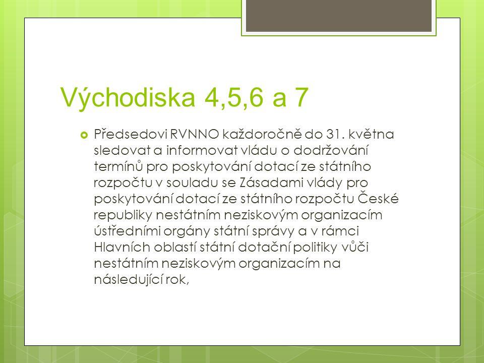 Východiska 4,5,6 a 7  Předsedovi RVNNO každoročně do 31. května sledovat a informovat vládu o dodržování termínů pro poskytování dotací ze státního r
