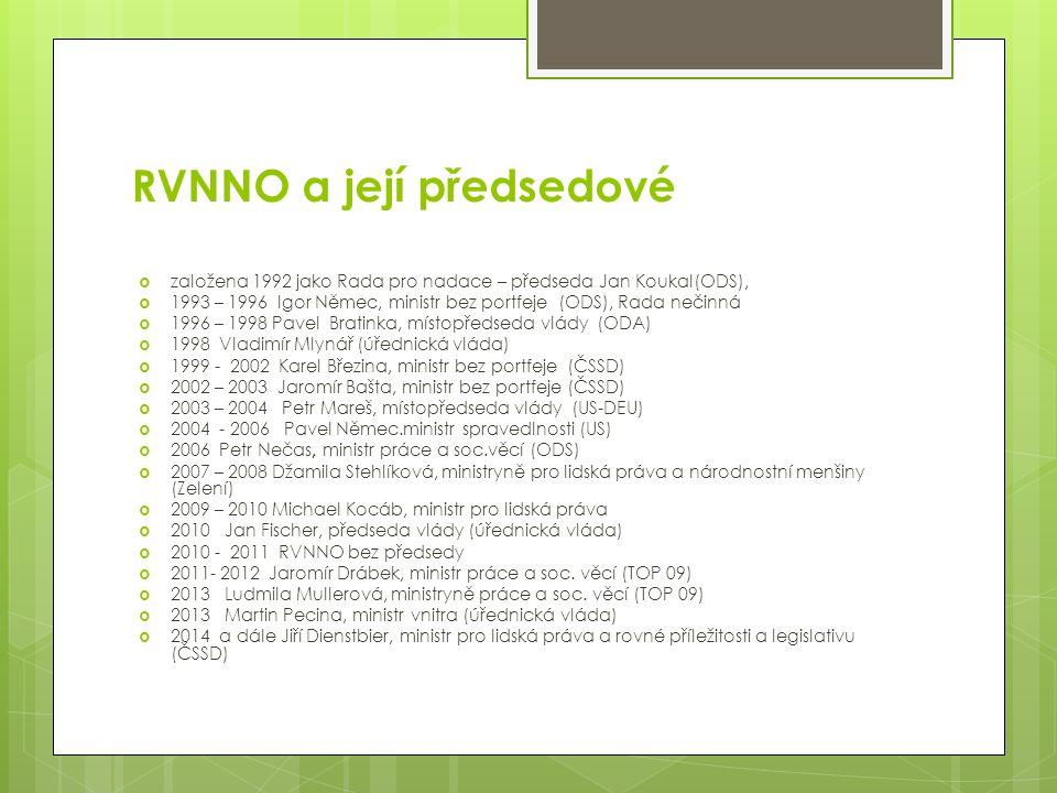 RVNNO a její předsedové  založena 1992 jako Rada pro nadace – předseda Jan Koukal(ODS),  1993 – 1996 Igor Němec, ministr bez portfeje (ODS), Rada ne