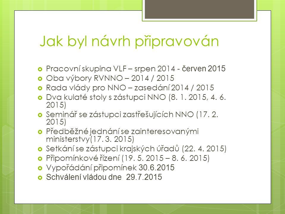 Jak byl návrh připravován  Pracovní skupina VLF – srpen 2014 - červen 2015  Oba výbory RVNNO – 2014 / 2015  Rada vlády pro NNO – zasedání 2014 / 2015  Dva kulaté stoly s zástupci NNO (8.