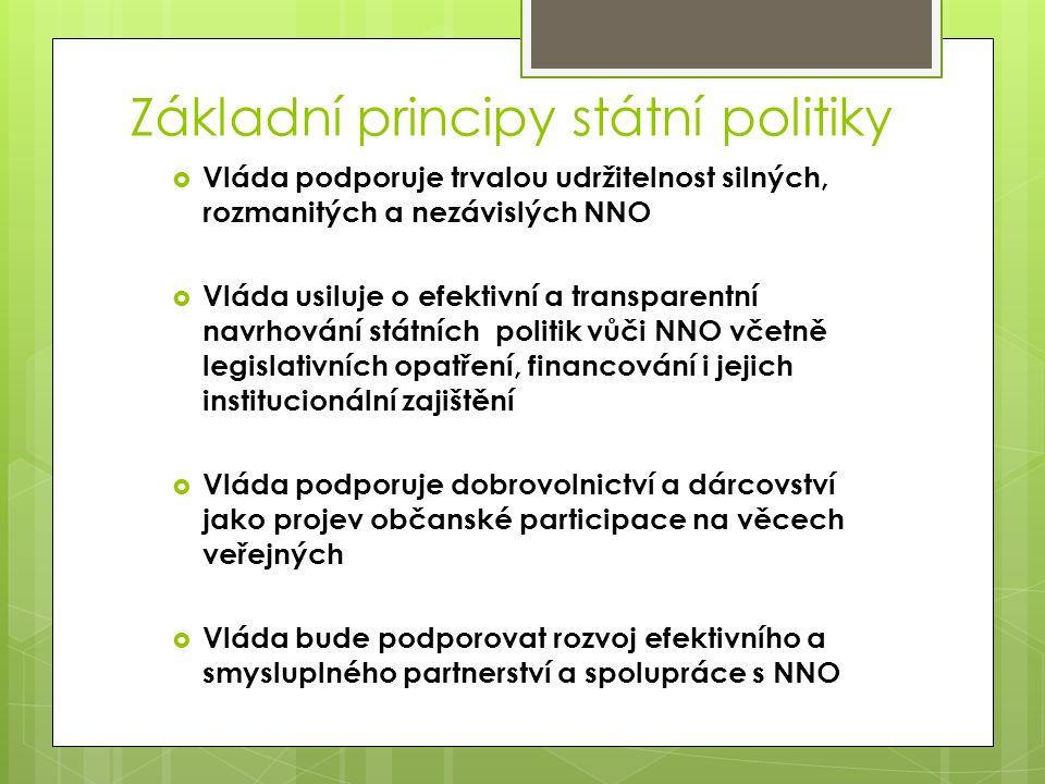 Základní principy státní politiky  Vláda podporuje trvalou udržitelnost silných, rozmanitých a nezávislých NNO  Vláda usiluje o efektivní a transparentní navrhování státních politik vůči NNO včetně legislativních opatření, financování i jejich institucionální zajištění  Vláda podporuje dobrovolnictví a dárcovství jako projev občanské participace na věcech veřejných  Vláda bude podporovat rozvoj efektivního a smysluplného partnerství a spolupráce s NNO