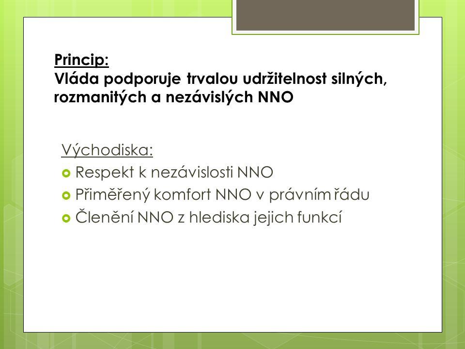 Princip: Vláda podporuje trvalou udržitelnost silných, rozmanitých a nezávislých NNO Východiska:  Respekt k nezávislosti NNO  Přiměřený komfort NNO v právním řádu  Členění NNO z hlediska jejich funkcí