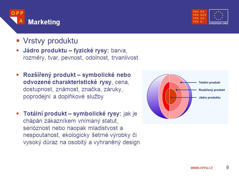 WWW.OPPA.CZ Marketing  Vrstvy produktu  Jádro produktu – fyzické rysy: barva, rozměry, tvar, pevnost, odolnost, trvanlivost.