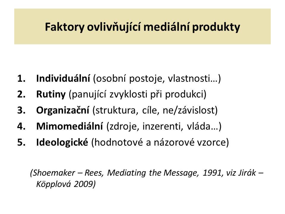 Faktory ovlivňující mediální produkty 1.Individuální (osobní postoje, vlastnosti…) 2.Rutiny (panující zvyklosti při produkci) 3.Organizační (struktura, cíle, ne/závislost) 4.Mimomediální (zdroje, inzerenti, vláda…) 5.Ideologické (hodnotové a názorové vzorce) (Shoemaker – Rees, Mediating the Message, 1991, viz Jirák – Köpplová 2009)