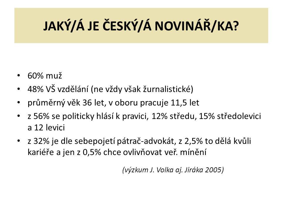 JAKÝ/Á JE ČESKÝ/Á NOVINÁŘ/KA.