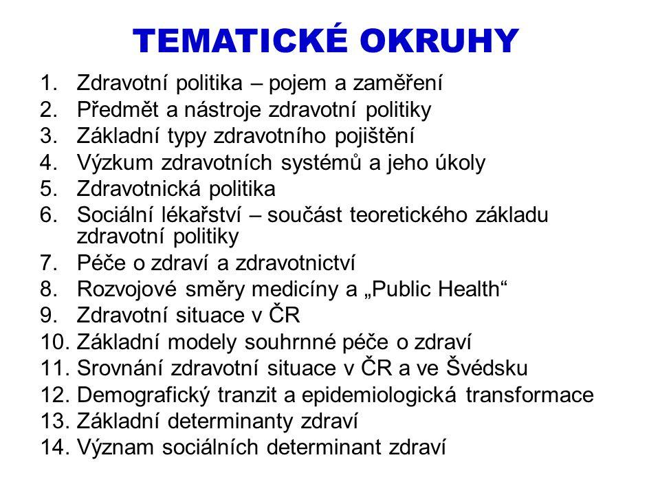 TEMATICKÉ OKRUHY 1.Zdravotní politika – pojem a zaměření 2.Předmět a nástroje zdravotní politiky 3.Základní typy zdravotního pojištění 4.Výzkum zdravo