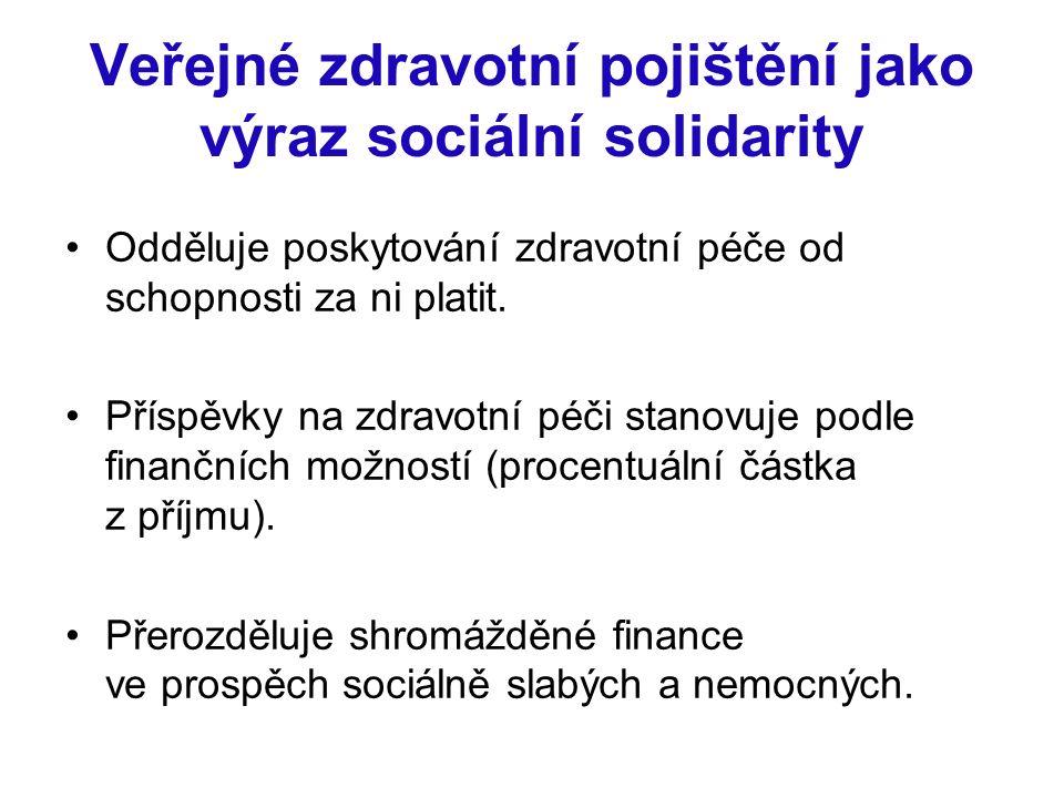 Veřejné zdravotní pojištění jako výraz sociální solidarity Odděluje poskytování zdravotní péče od schopnosti za ni platit. Příspěvky na zdravotní péči