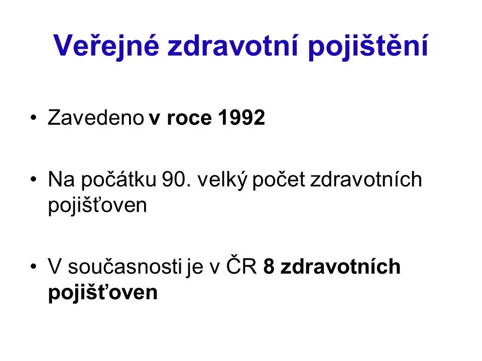 Veřejné zdravotní pojištění Zavedeno v roce 1992 Na počátku 90. velký počet zdravotních pojišťoven V současnosti je v ČR 8 zdravotních pojišťoven