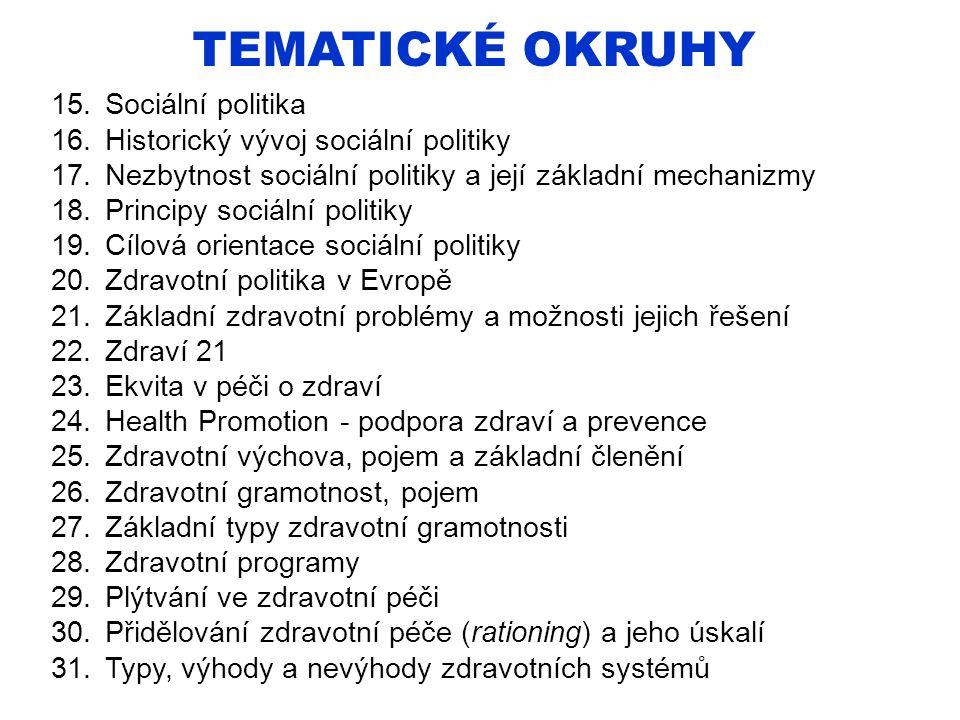 TEMATICKÉ OKRUHY 15.Sociální politika 16.Historický vývoj sociální politiky 17.Nezbytnost sociální politiky a její základní mechanizmy 18.Principy soc