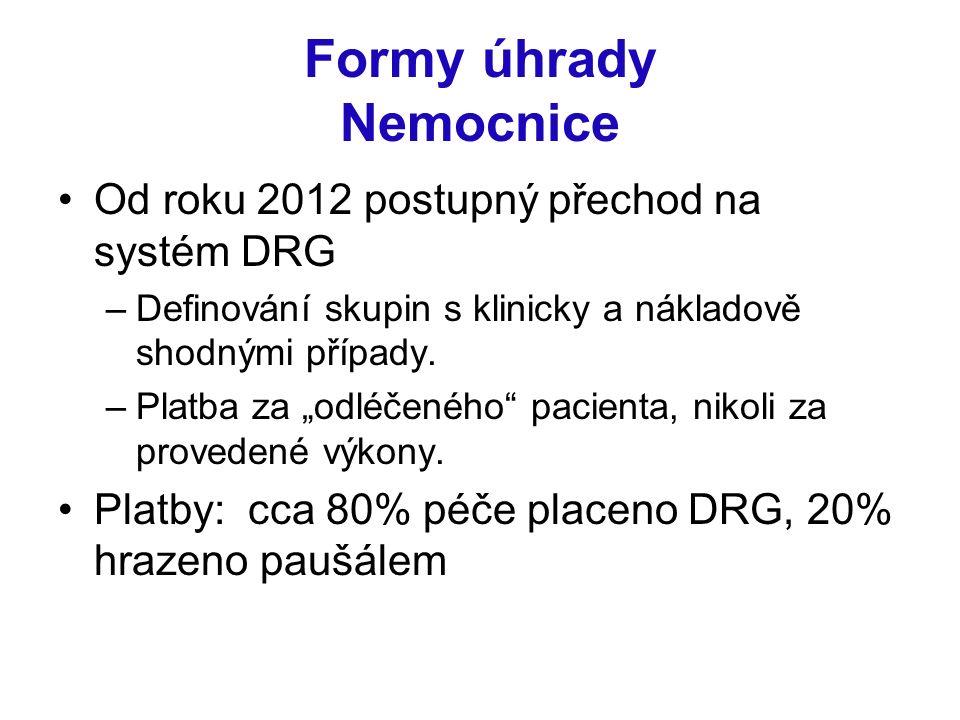 """Formy úhrady Nemocnice Od roku 2012 postupný přechod na systém DRG –Definování skupin s klinicky a nákladově shodnými případy. –Platba za """"odléčeného"""""""
