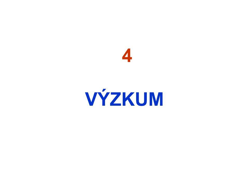 4 VÝZKUM