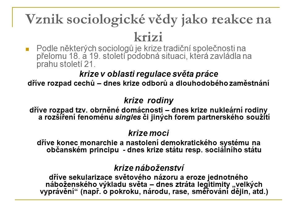 Literatura Durkheim, È.: Společenská dělba práce.Brno: CDK, 2004.