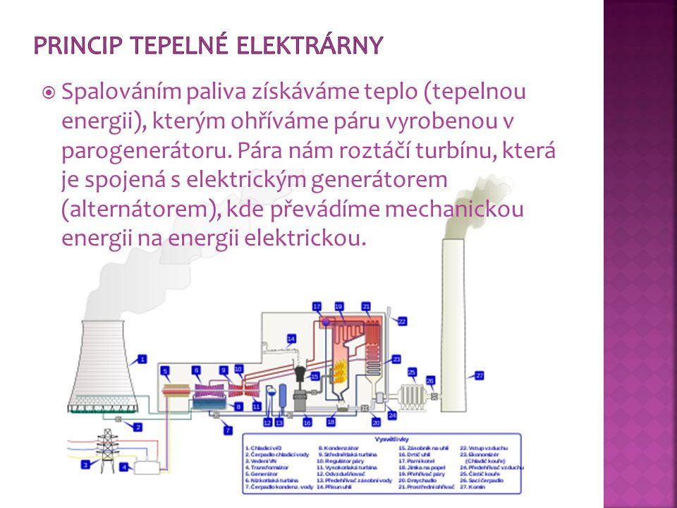 Spalováním paliva získáváme teplo (tepelnou energii), kterým ohříváme páru vyrobenou v parogenerátoru. Pára nám roztáčí turbínu, která je spojená s