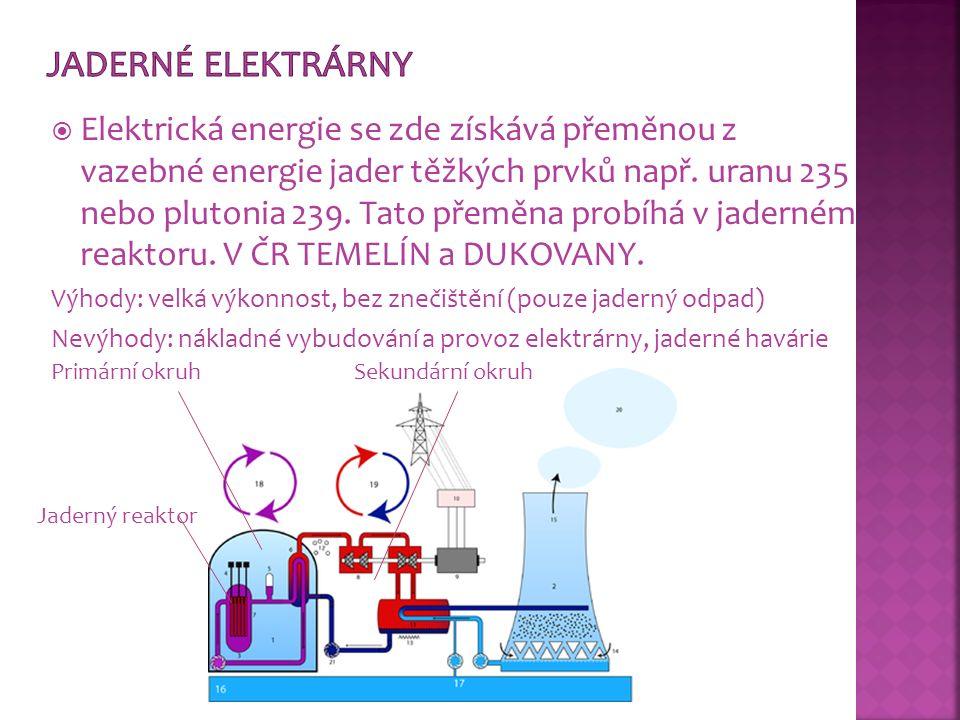  Elektrická energie se zde získává přeměnou z vazebné energie jader těžkých prvků např. uranu 235 nebo plutonia 239. Tato přeměna probíhá v jaderném